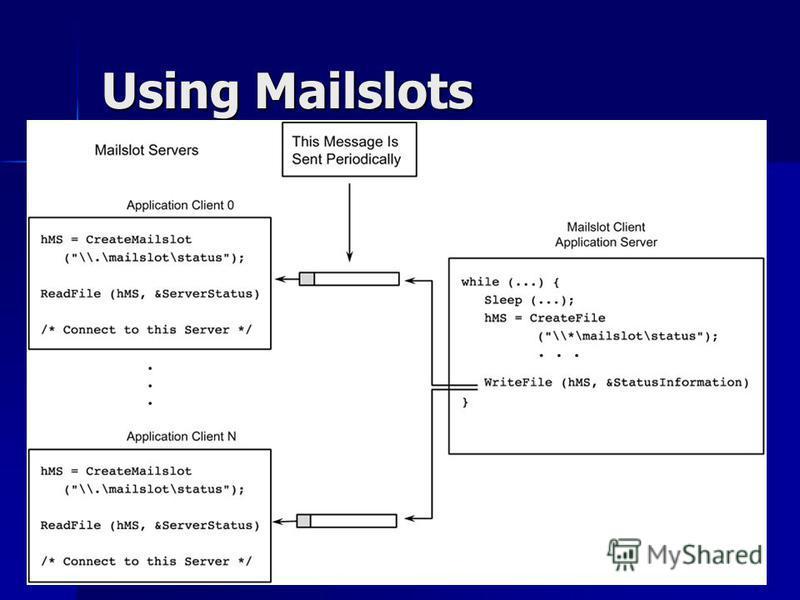 Using Mailslots