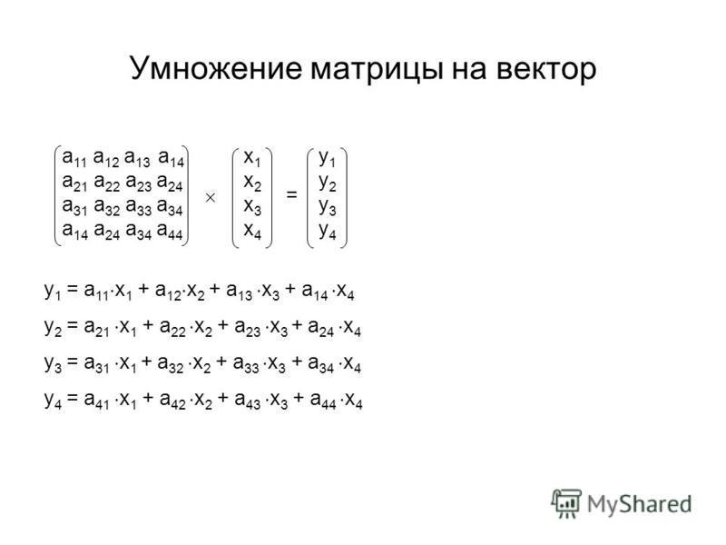 Умножение матрицы на вектор а 11 а 12 а 13 а 14 а 21 а 22 а 23 а 24 а 31 а 32 а 33 а 34 а 14 а 24 а 34 а 44 x1x2x3x4x1x2x3x4 = y1y2y3y4y1y2y3y4 y 1 = а 11 x 1 + а 12 x 2 + a 13 x 3 + a 14 x 4 y 2 = a 21 x 1 + a 22 x 2 + a 23 x 3 + a 24 x 4 y 3 = a 31