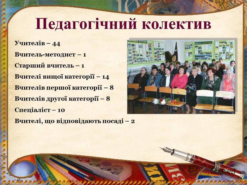 Педагогічний колектив Учителів – 44 Вчитель-методист – 1 Старший вчитель – 1 Вчителі вищої категорії – 14 Вчителів першої категорії – 8 Вчителів другої категорії – 8 Спеціаліст – 10 Вчителі, що відповідають посаді – 2