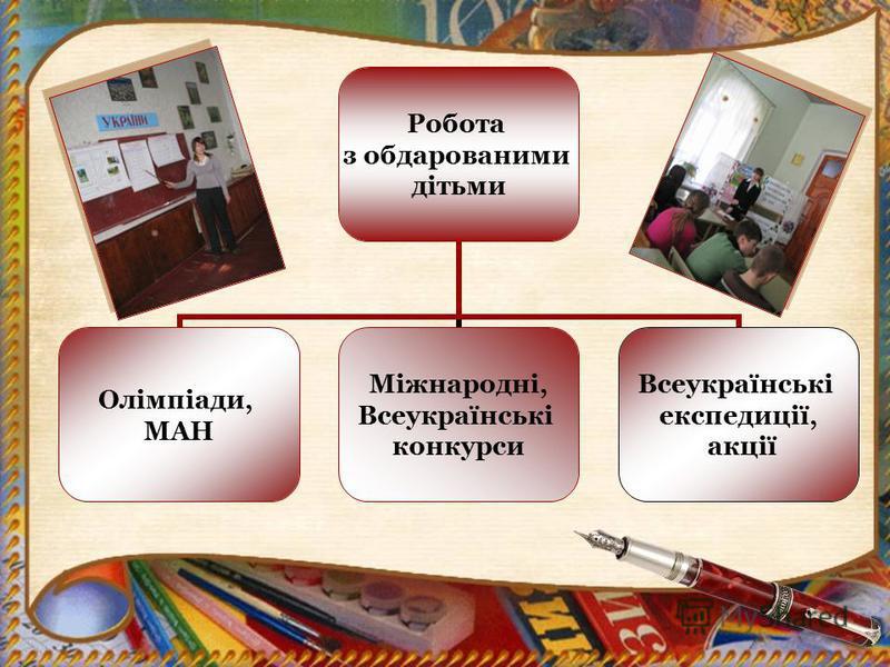 Робота з обдарованими дітьми Олімпіади, МАН Міжнародні, Всеукраїнські конкурси Всеукраїнські експедиції, акції
