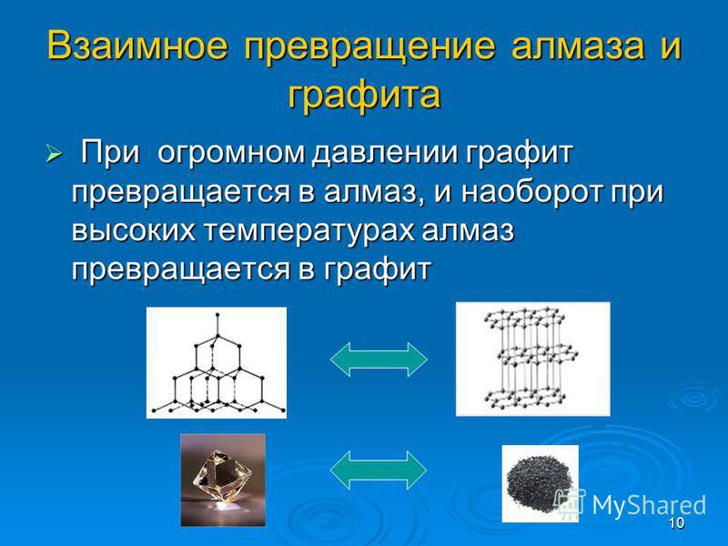 9 бесцветное кристаллическое вещество с атомной решеткой. бесцветное кристаллическое вещество с атомной решеткой. Каждый атом углерода в алмазе окружен четырьмя другими, расположенными от него в направлениях от центра тетраэдра к его вершинам. Каждый