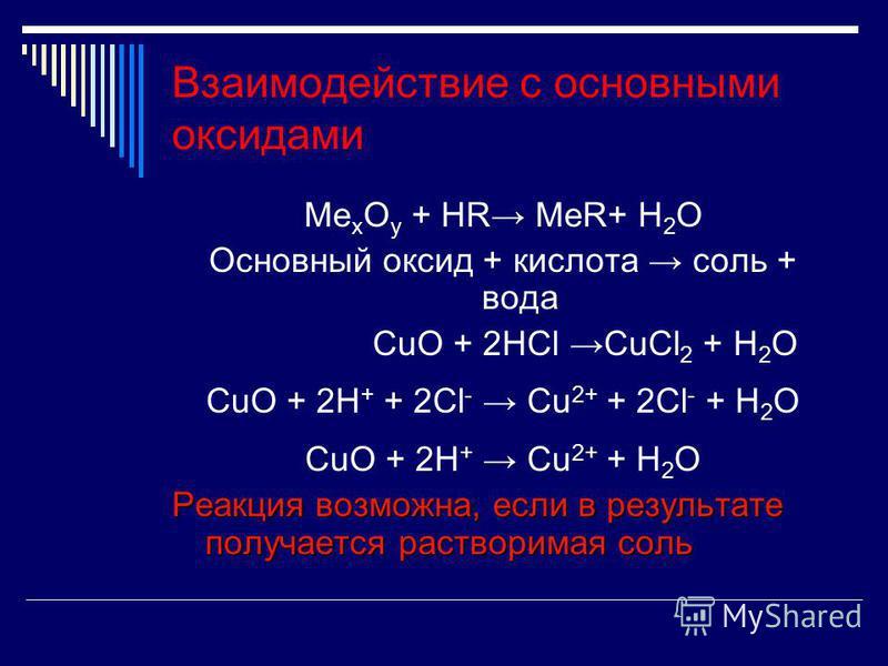 Взаимодействие с основными оксидами Ме x O y + HR МеR+ H 2 O Основный оксид + кислота соль + вода СuO + 2HCl CuCl 2 + H 2 O CuO + 2H + + 2Cl - Cu 2+ + 2Cl - + H 2 O CuO + 2H + Cu 2+ + H 2 O Реакция возможна, если в результате получается растворимая с