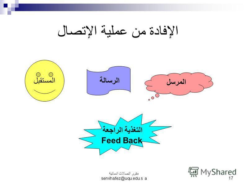مقرر اتصالات انسانية servihafez@uqu.edu.s a 17 الإفادة من عملية الإتصال المرسل المستقبلالرسالة التغذية الراجعة Feed Back