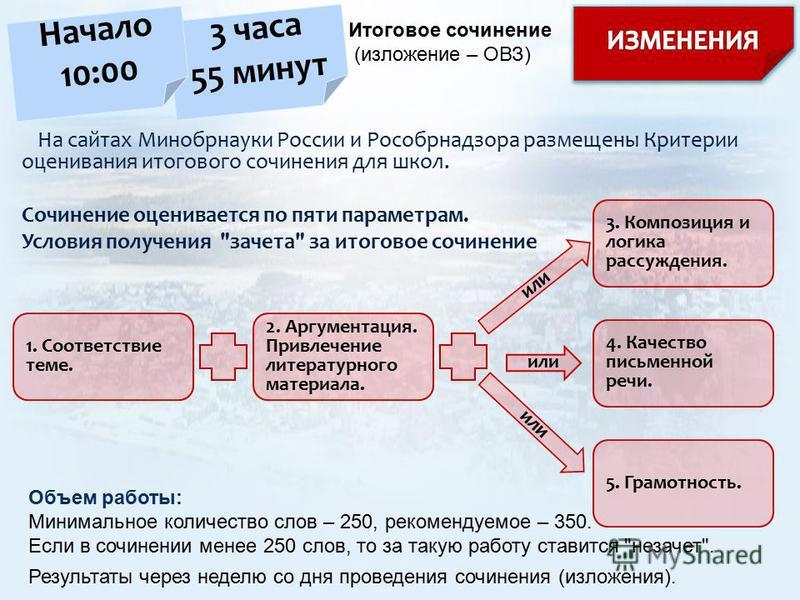 3 часа 55 минут На сайтах Минобрнауки России и Рособрнадзора размещены Критерии оценивания итогового сочинения для школ. Сочинение оценивается по пяти параметрам. Условия получения
