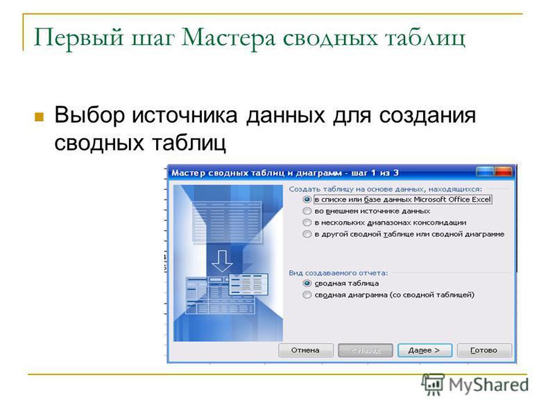 Первый шаг Мастера сводных таблиц Выбор источника данных для создания сводных таблиц