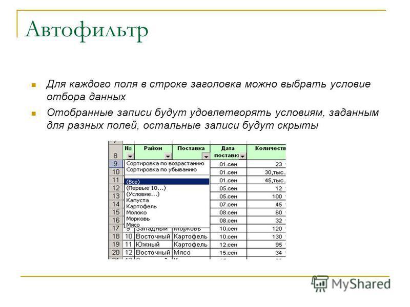 Автофильтр Для каждого поля в строке заголовка можно выбрать условие отбора данных Отобранные записи будут удовлетворять условиям, заданным для разных полей, остальные записи будут скрыты
