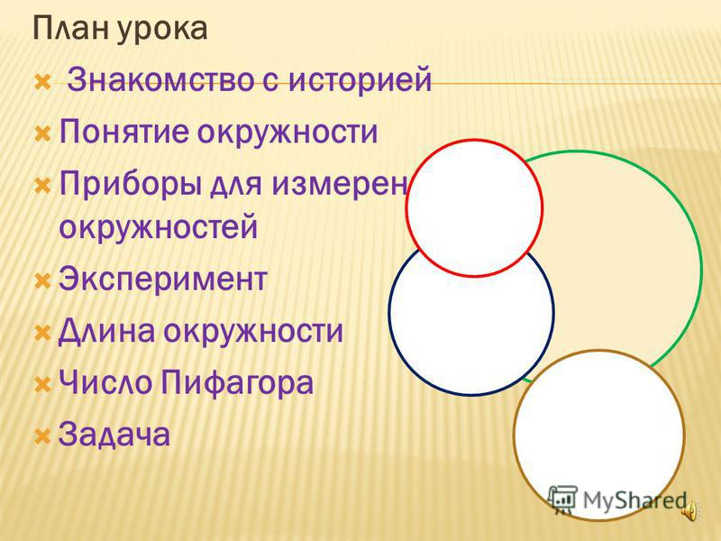 План урока Знакомство с историей Понятие окружности Приборы для измерения окружностей Эксперимент Длина окружности Число Пифагора Задача