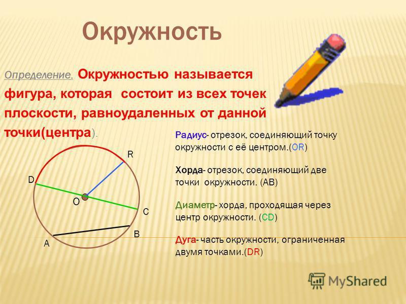 Определение. Окружностью называется фигура, которая состоит из всех точек плоскости, равноудаленных от данной точки(центра ). Окружность A B D C R О Радиус- отрезок, соединяющий точку окружности с её центром.(OR) Хорда- отрезок, соединяющий две точки