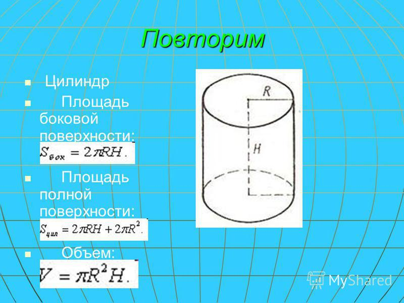 Повторим Цилиндр Площадь боковой поверхности: Площадь полной поверхности: Объем: