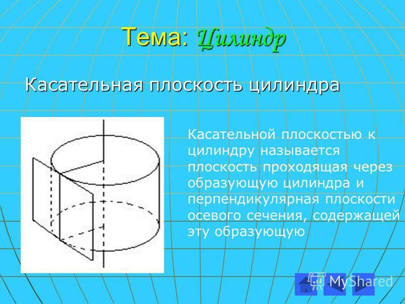 Тема: Цилиндр Касательная плоскость цилиндра Касательной плоскостью к цилиндру называется плоскость проходящая через образующую цилиндра и перпендикулярная плоскости осевого сечения, содержащей эту образующую