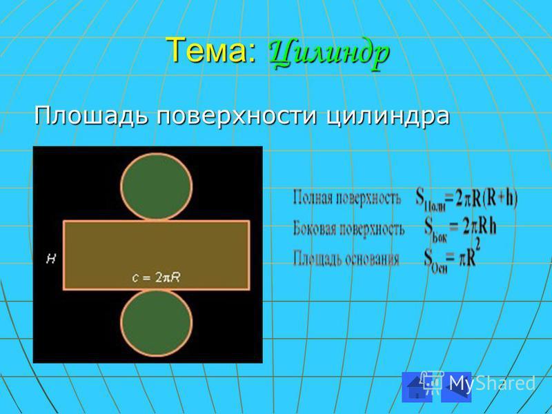 Тема: Цилиндр Плошадь поверхности цилиндра