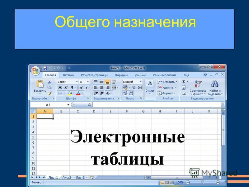 Общего назначения Электронные таблицы