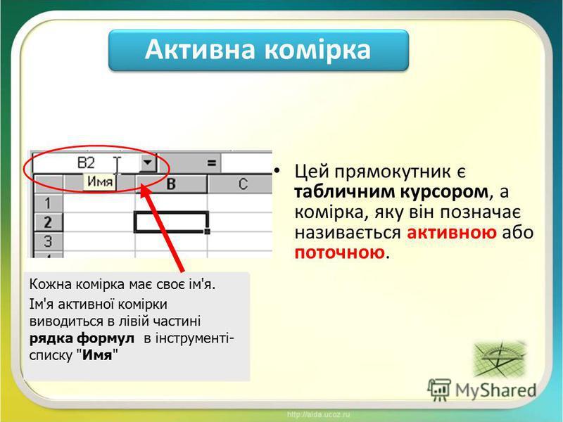 Активна комірка Цей прямокутник є табличним курсором, а комірка, яку він позначає називається активною або поточною. Кожна комірка має своє ім'я. Ім'я активної комірки виводиться в лівій частині рядка формул в інструменті- списку