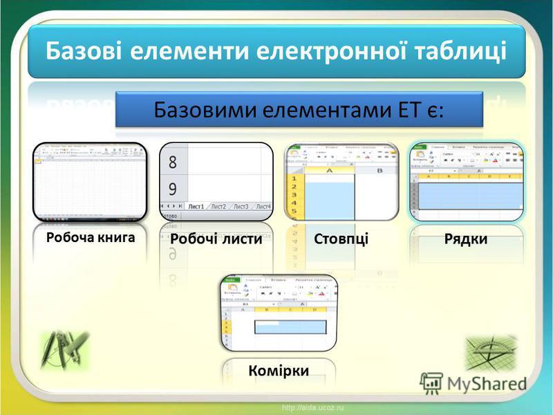 Базові елементи електронної таблиці Робоча книга Робочі листиСтовпціРядки Комірки