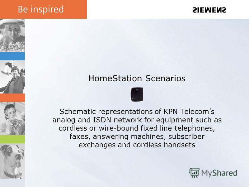 HomeStation Scenarios Schematic representations of KPN Telecoms analog and ISDN network for equipment such as cordless or wire-bound fixed line telephones, faxes, answering machines, subscriber exchanges and cordless handsets