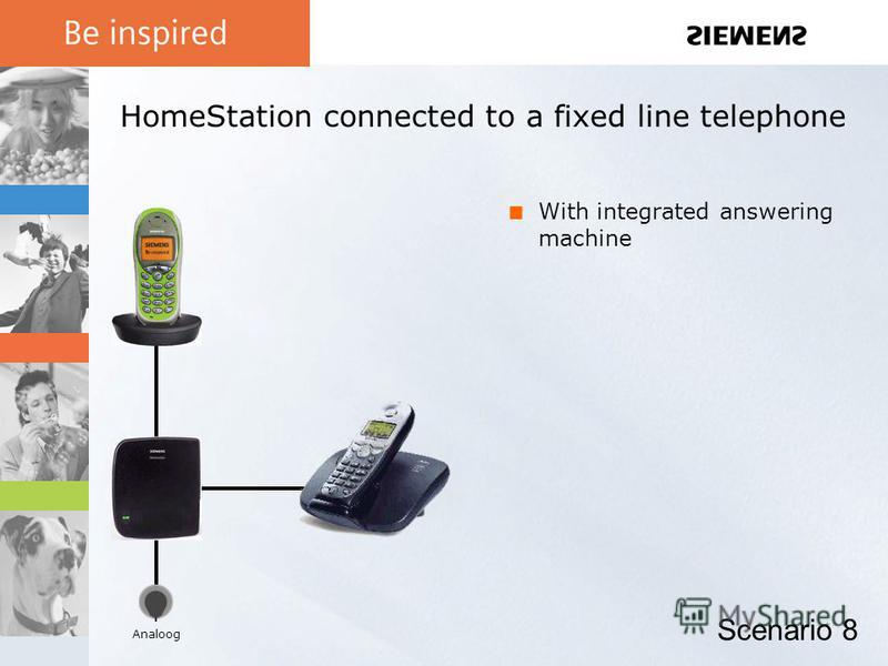 HomeStation connected to a fixed line telephone With integrated answering machine Scenario 8 Analoog