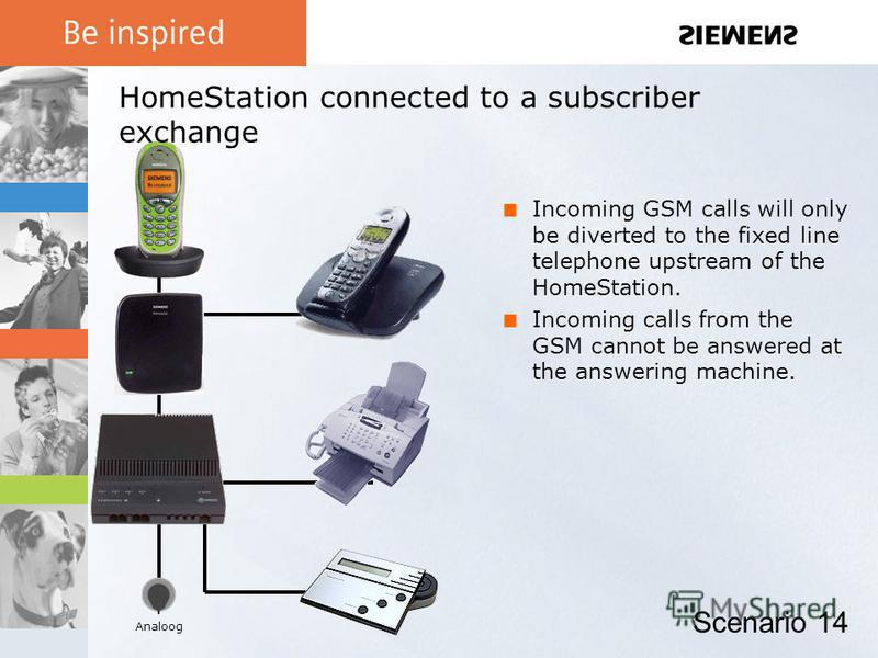 Scenario 14 HomeStation connected to a subscriber exchange Incoming GSM calls will only be diverted to the fixed line telephone upstream of the HomeStation. Incoming calls from the GSM cannot be answered at the answering machine. Analoog