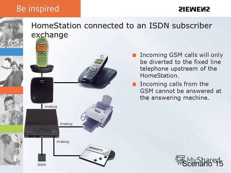 Scenario 15 HomeStation connected to an ISDN subscriber exchange Incoming GSM calls will only be diverted to the fixed line telephone upstream of the HomeStation. Incoming calls from the GSM cannot be answered at the answering machine. ISDN Analoog