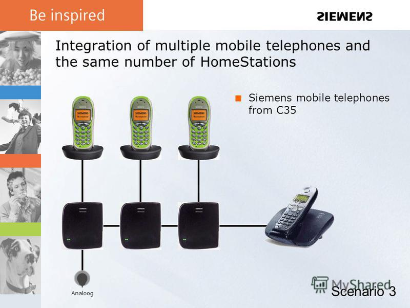 Integration of multiple mobile telephones and the same number of HomeStations Siemens mobile telephones from C35 Scenario 3 Analoog