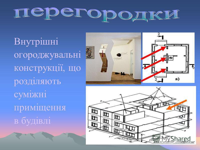 Внутрiшнi огороджувальнi конструкцiї, що роздiляють сумiжнi примiщення в будiвлi