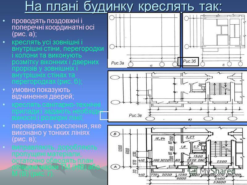 На плані будинку креслять так: проводять поздовжні і поперечні координатні осі (рис. а); креслять усі зовнішні і внутрішні стіни, перегородки і колони та виконують розмітку віконних і дверних прорізів у зовнішніх і внутрішніх стінах та перегородках (
