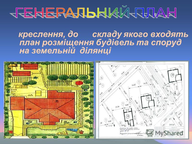 креслення, до складу якого входять план розмiщення будiвель та споруд на земельнiй дiлянцi