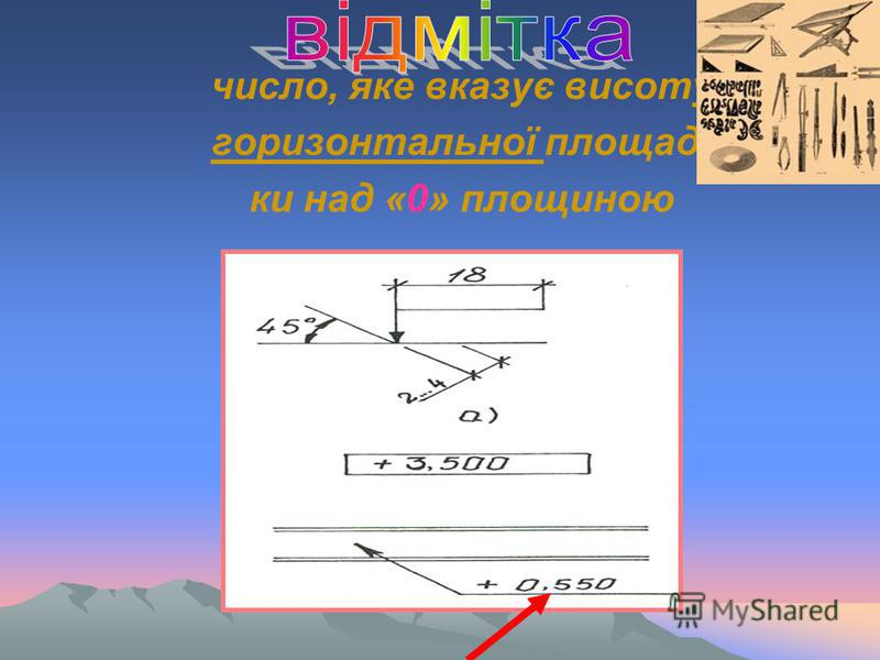число, яке вказує висоту горизонтальної площад- ки над «0» площиною