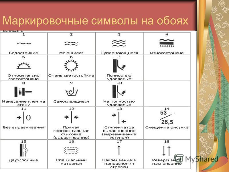 Маркировочные символы на обоях