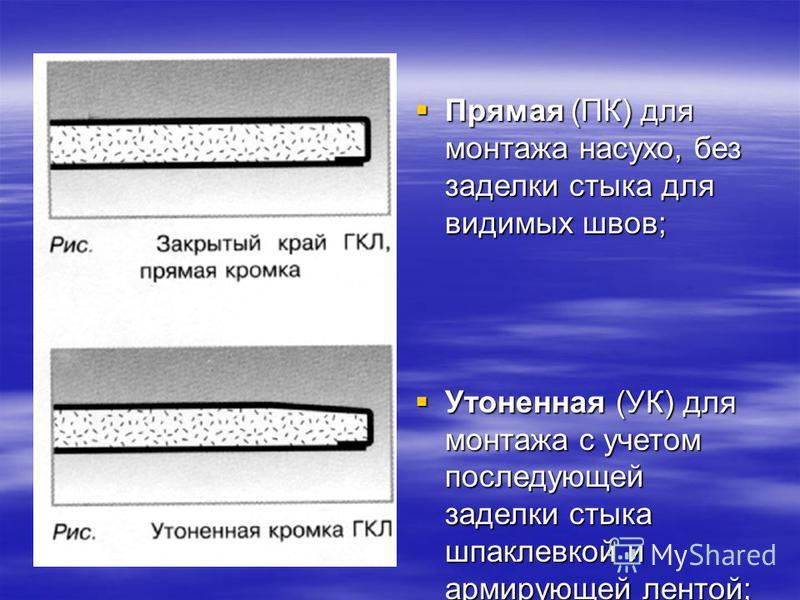 По форме продольных кромок гипсокартонные листы различаются :