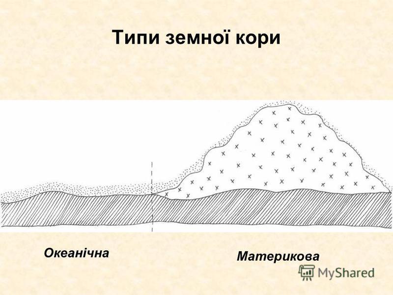 Океанічна Материкова
