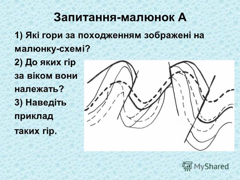 Запитання-малюнок А 1) Які гори за походженням зображені на малюнку-схемі? 2) До яких гір за віком вони належать? 3) Наведіть приклад таких гір.