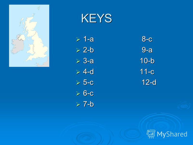 KEYS 1-a 8-c 1-a 8-c 2-b 9-a 2-b 9-a 3-a 10-b 3-a 10-b 4-d 11-c 4-d 11-c 5-c 12-d 5-c 12-d 6-c 6-c 7-b 7-b