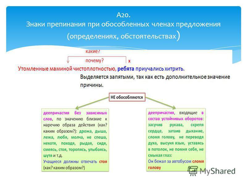 А20. Знаки препинания при обособленных членах предложения (определениях, обстоятельствах )