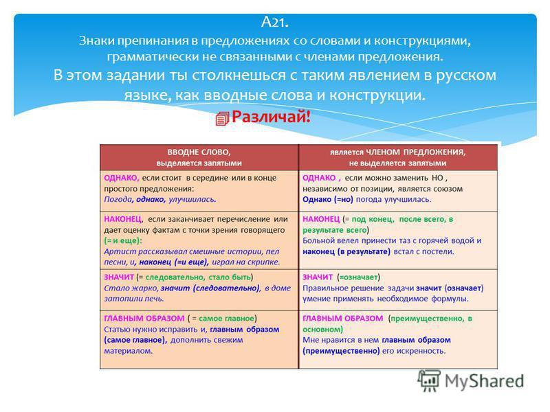 Различай! А21. Знаки препинания в предложениях со словами и конструкциями, грамматически не связанными с членами предложения. В этом задании ты столкнешься с таким явлением в русском языке, как вводные слова и конструкции.