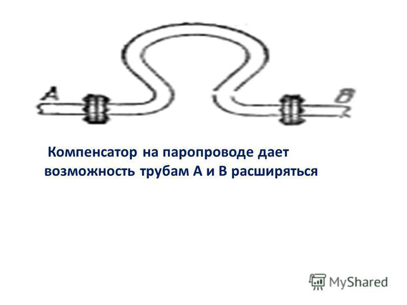 Компенсатор на паропроводе дает возможность трубам А и В расширяться