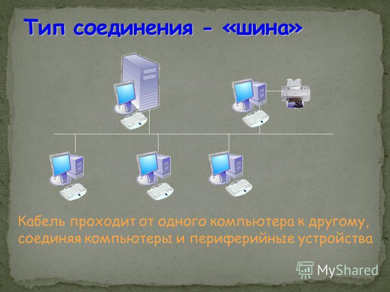 Кабель проходит от одного компьютера к другому, соединяя компьютеры и периферийные устройства