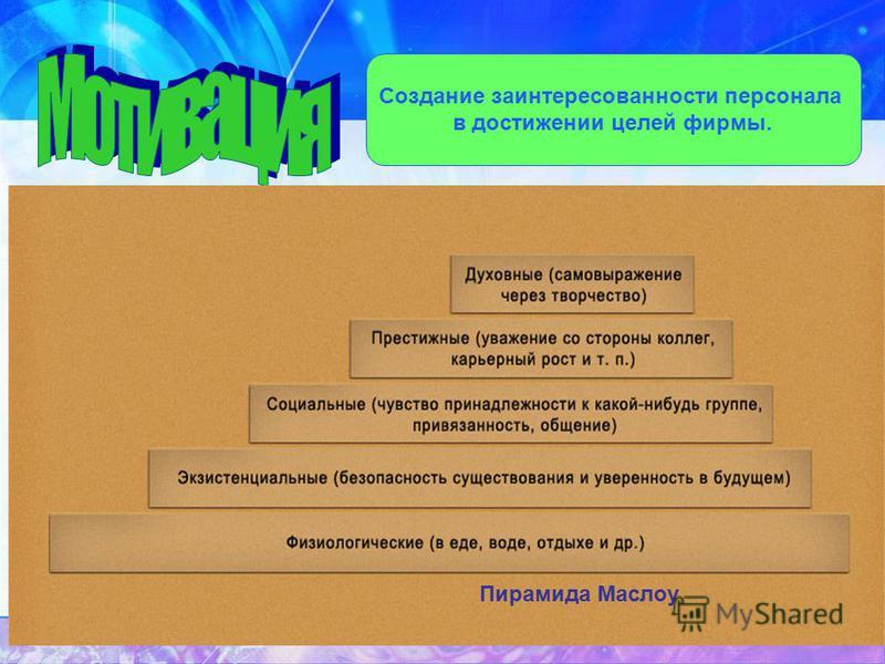 Создание заинтересованности персонала в достижении целей фирмы. Пирамида Маслоу
