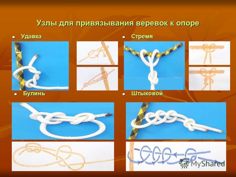 Узлы для привязывания веревок к опоре Удавка Удавка Стремя Стремя Булинь Булинь Штыковой Штыковой