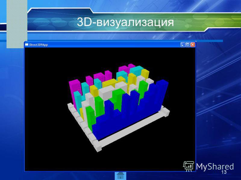 13 3D-визуализация