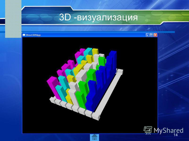14 3D -визуализация