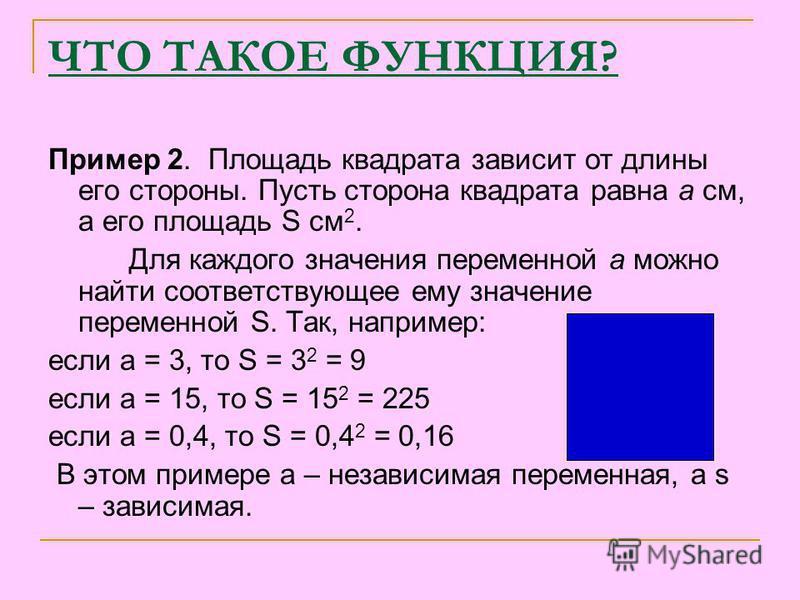 ЧТО ТАКОЕ ФУНКЦИЯ? Пример 2. Площадь квадрата зависит от длины его стороны. Пусть сторона квадрата равна а см, а его площадь S см 2. Для каждого значения переменной а можно найти соответствующее ему значение переменной S. Так, например: если а = 3, т