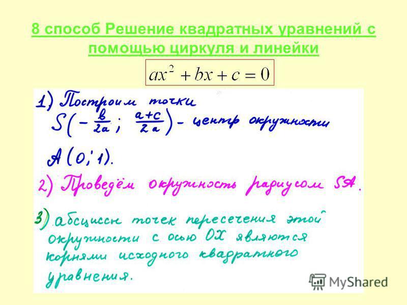 8 способ Решение квадратных уравнений с помощью циркуля и линейки