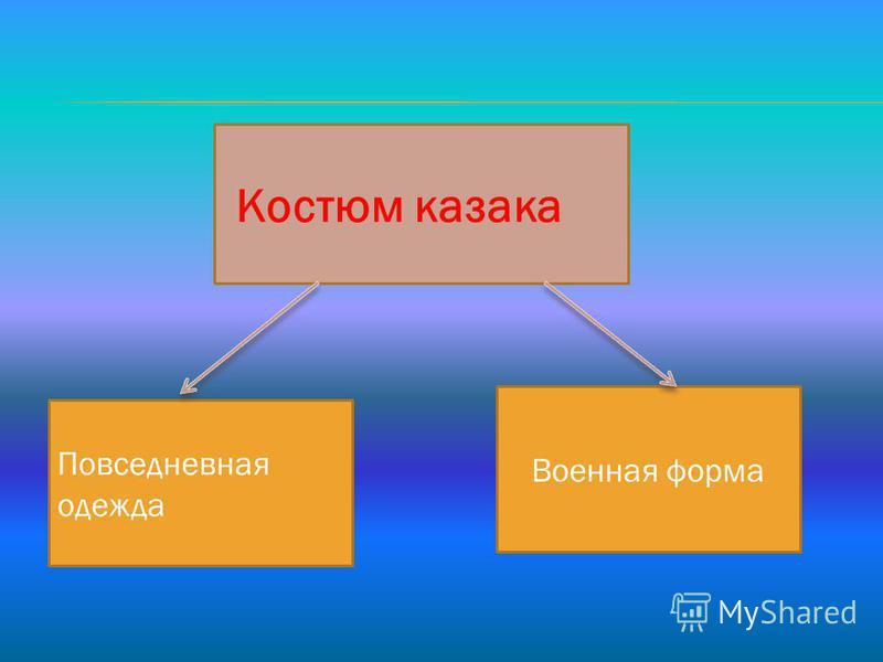 Костюм казака Повседневная одежда Военная форма