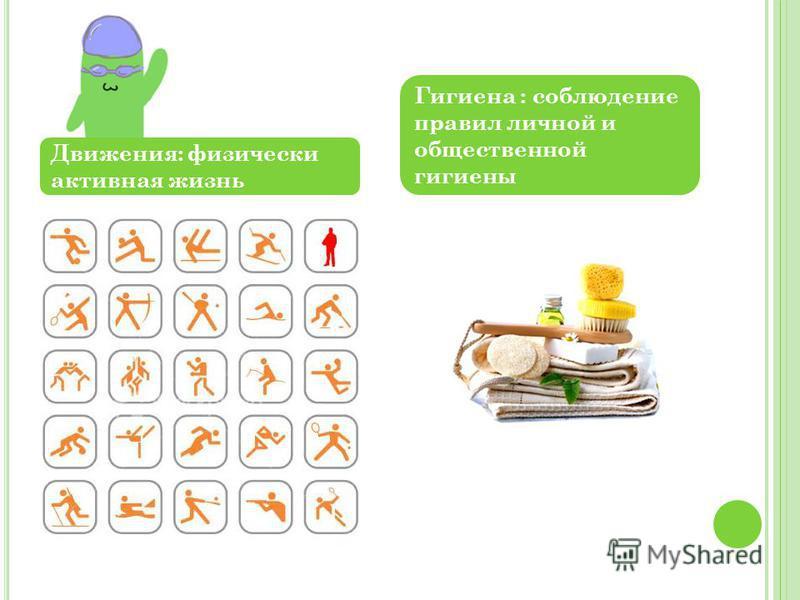 Движения: физически активная жизнь Гигиена : соблюдение правил личной и общественной гигиены