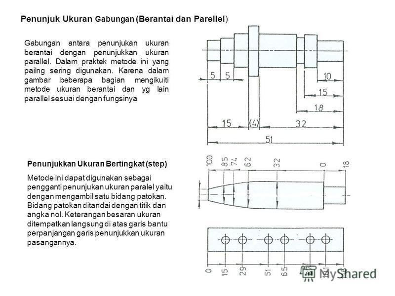Penunjuk Ukuran Gabungan (Berantai dan Parellel) Gabungan antara penunjukan ukuran berantai dengan penunjukkan ukuran parallel. Dalam praktek metode ini yang pailng sering digunakan. Karena dalam gambar beberapa bagian mengikuiti metode ukuran berant