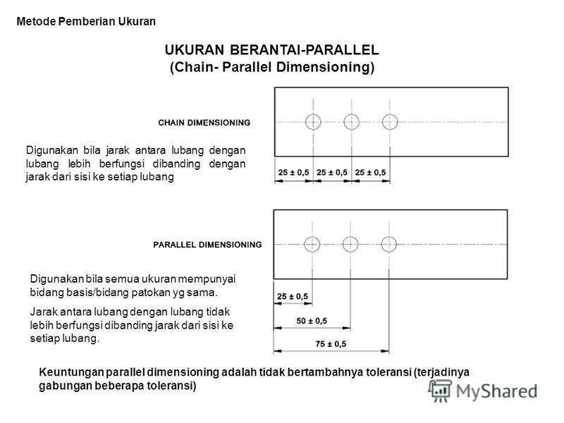 UKURAN BERANTAI-PARALLEL (Chain- Parallel Dimensioning) Keuntungan parallel dimensioning adalah tidak bertambahnya toleransi (terjadinya gabungan beberapa toleransi) Metode Pemberian Ukuran Digunakan bila jarak antara lubang dengan lubang lebih berfu