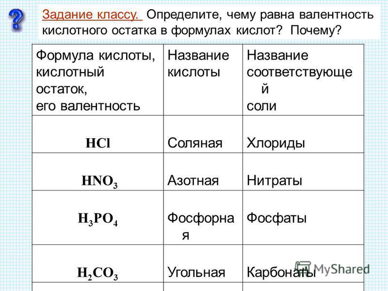 9 Кислоты – сложные вещества, состоящие из атомов водорода, соединенных с кислотным остатком. Задание классу. Пользуясь определением кислот и рисунком составьте общую фор- мулу кислот. Общая формулаНnКНnК