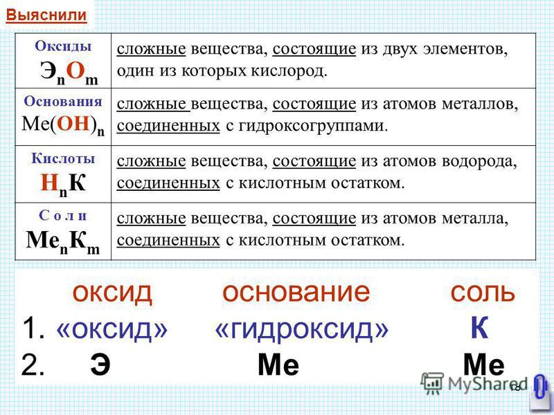 17 Названия веществ разных классов. Задание классу. Дайте название веществу, имеющему формулу SО 2 Оксид серы (IV)