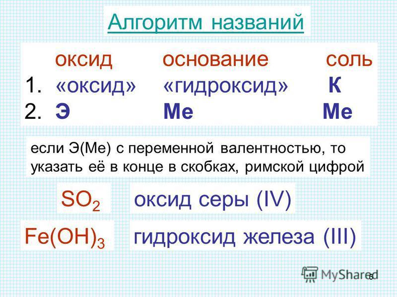 5 Задание классу. Составьте определение оснований, вставив пропущенные слова (использовать общую формулу). Основания – _ _ _ _ _ _ _ вещества, состоящие из атомов _ _ _ _ _ _ _ _, соединенных с одной или несколькими _ _ _ _ _ _ _ _ _ _ _ _ _ _ _ _. О