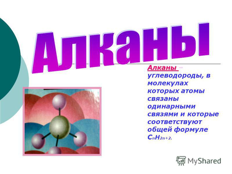 Алканы Алканы – углеводороды, в молекулах которых атомы связаны одинарными связями и которые соответствуют общей формуле С n H 2n+2.